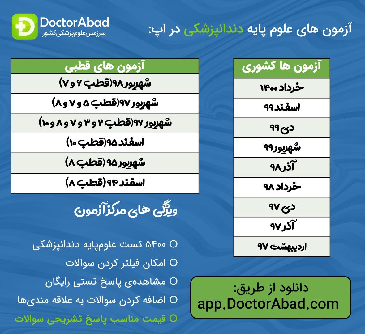 آزمون های علوم پایه دندانپزشکی موجود در اپلیکیشن دکتر آباد